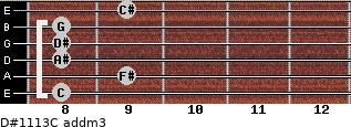 D#11/13/C add(m3) for guitar on frets 8, 9, 8, 8, 8, 9