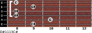 D#11/13/C# for guitar on frets 9, 10, 8, 8, 9, 8