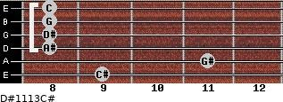 D#11/13/C# for guitar on frets 9, 11, 8, 8, 8, 8