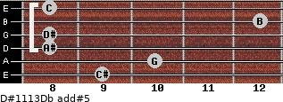 D#11/13/Db add(#5) guitar chord