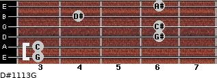 D#11/13/G for guitar on frets 3, 3, 6, 6, 4, 6