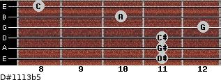 D#11/13b5 for guitar on frets 11, 11, 11, 12, 10, 8