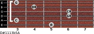 D#11/13b5/A for guitar on frets 5, 3, 6, 6, 4, 3
