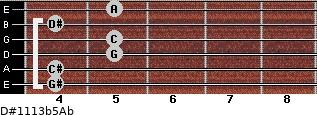 D#11/13b5/Ab for guitar on frets 4, 4, 5, 5, 4, 5