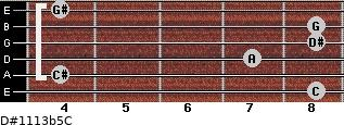D#11/13b5/C for guitar on frets 8, 4, 7, 8, 8, 4