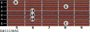 D#11/13b5/C for guitar on frets 8, 6, 6, 6, 8, 5