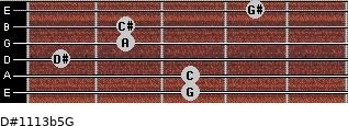 D#11/13b5/G for guitar on frets 3, 3, 1, 2, 2, 4