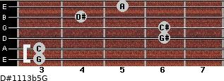 D#11/13b5/G for guitar on frets 3, 3, 6, 6, 4, 5