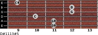 D#11/13#5 for guitar on frets 11, 11, 10, 12, 12, 9