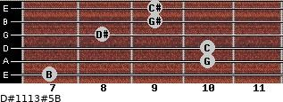 D#11/13#5/B for guitar on frets 7, 10, 10, 8, 9, 9