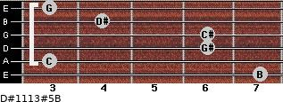 D#11/13#5/B for guitar on frets 7, 3, 6, 6, 4, 3