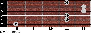 D#11/13#5/C for guitar on frets 8, 11, 11, 12, 12, 11