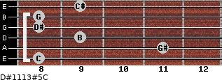 D#11/13#5/C for guitar on frets 8, 11, 9, 8, 8, 9