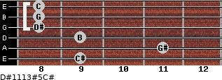 D#11/13#5/C# for guitar on frets 9, 11, 9, 8, 8, 8