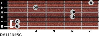 D#11/13#5/G for guitar on frets 3, 3, 6, 6, 4, 7