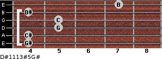 D#11/13#5/G# for guitar on frets 4, 4, 5, 5, 4, 7