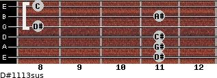 D#11/13sus for guitar on frets 11, 11, 11, 8, 11, 8