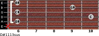 D#11/13sus for guitar on frets x, 6, 10, 6, 9, 6