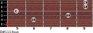 D#11/13sus for guitar on frets x, 6, 8, 5, 9, 9
