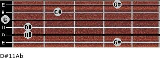 D#11/Ab for guitar on frets 4, 1, 1, 0, 2, 4
