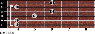 D#11/Ab for guitar on frets 4, 4, 5, 6, 4, 6
