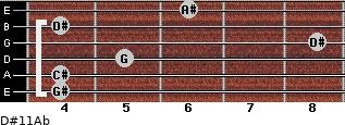 D#11/Ab for guitar on frets 4, 4, 5, 8, 4, 6