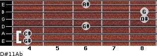 D#11/Ab for guitar on frets 4, 4, 6, 8, 8, 6
