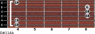 D#11/Ab for guitar on frets 4, 4, 8, 8, 8, 4