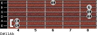 D#11/Ab for guitar on frets 4, 4, 8, 8, 8, 6