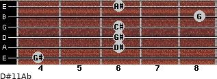 D#11/Ab for guitar on frets 4, 6, 6, 6, 8, 6