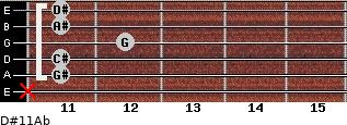D#11/Ab for guitar on frets x, 11, 11, 12, 11, 11