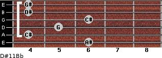 D#11/Bb for guitar on frets 6, 4, 5, 6, 4, 4