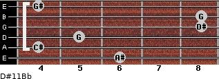 D#11/Bb for guitar on frets 6, 4, 5, 8, 8, 4