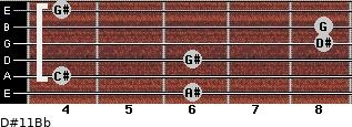 D#11/Bb for guitar on frets 6, 4, 6, 8, 8, 4
