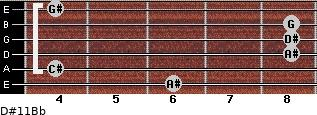 D#11/Bb for guitar on frets 6, 4, 8, 8, 8, 4
