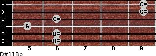 D#11/Bb for guitar on frets 6, 6, 5, 6, 9, 9