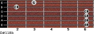 D#11/Bb for guitar on frets 6, 6, 6, 6, 2, 3