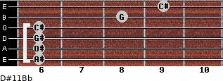 D#11/Bb for guitar on frets 6, 6, 6, 6, 8, 9