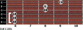 D#11/Bb for guitar on frets 6, 6, 6, 8, 8, 9