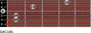 D#11/Bb for guitar on frets x, 1, 1, 0, 2, 4