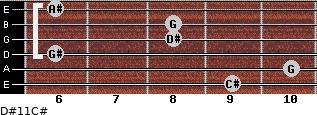 D#11/C# for guitar on frets 9, 10, 6, 8, 8, 6