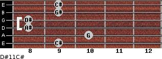 D#11/C# for guitar on frets 9, 10, 8, 8, 9, 9