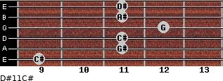 D#11/C# for guitar on frets 9, 11, 11, 12, 11, 11