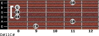 D#11/C# for guitar on frets 9, 11, 8, 8, 8, 11
