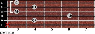 D#11/C# for guitar on frets x, 4, 6, 3, 4, 3
