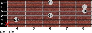 D#11/C# for guitar on frets x, 4, 6, 8, 8, 6