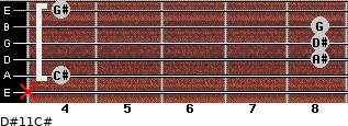 D#11/C# for guitar on frets x, 4, 8, 8, 8, 4