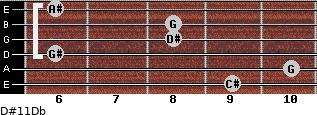 D#11/Db for guitar on frets 9, 10, 6, 8, 8, 6