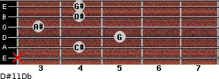 D#11/Db for guitar on frets x, 4, 5, 3, 4, 4