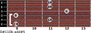 D#11/Db add(#5) guitar chord